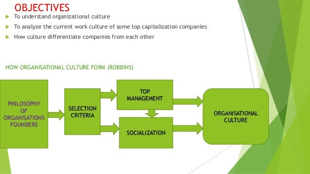 how is culture transmitted to employees How is an organization's culture transmitted to its culture by setting the initial values and hiring the first employees organizational culture come.