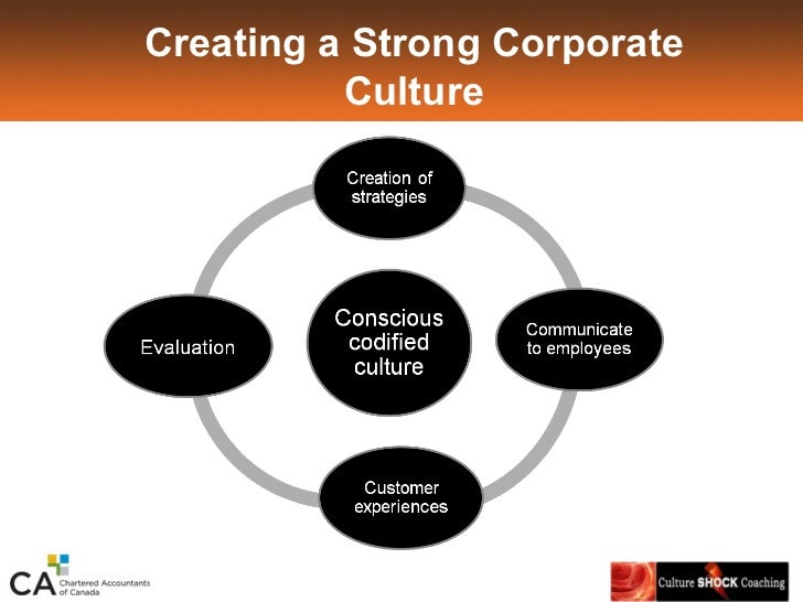 corporate culture+essays Research papers [preview] corporate culture - corporate culture corporate culture is the shared values and meanings that members hold in common and that are practiced by an organization's leaders corporate culture is a powerful force that affects individuals in very real ways.
