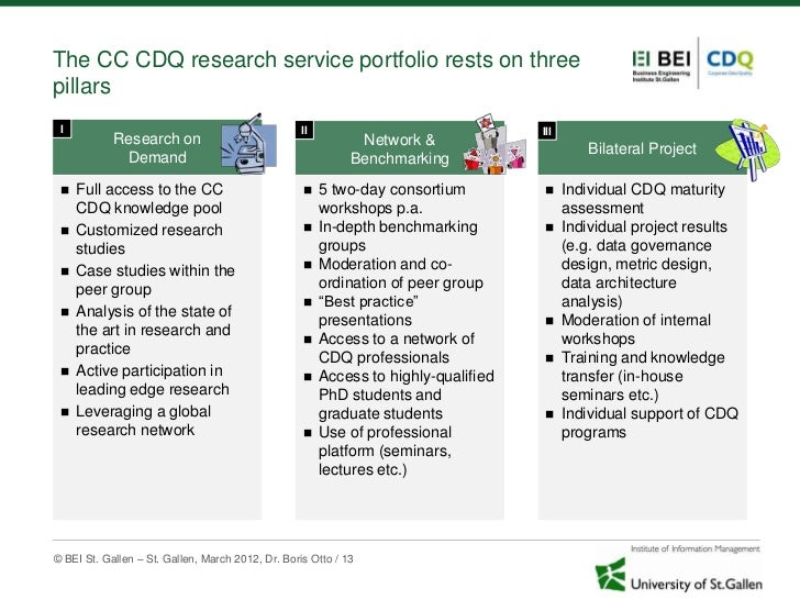 a research project on service quality The purpose of this study is to understand the impact of  (2005) maintain that  most research on e-service quality measurement has focused.