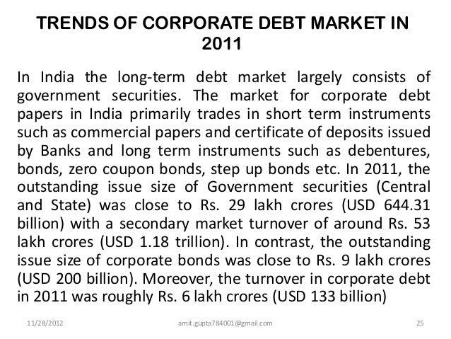 Deposit Mobilization of Commercial Banks