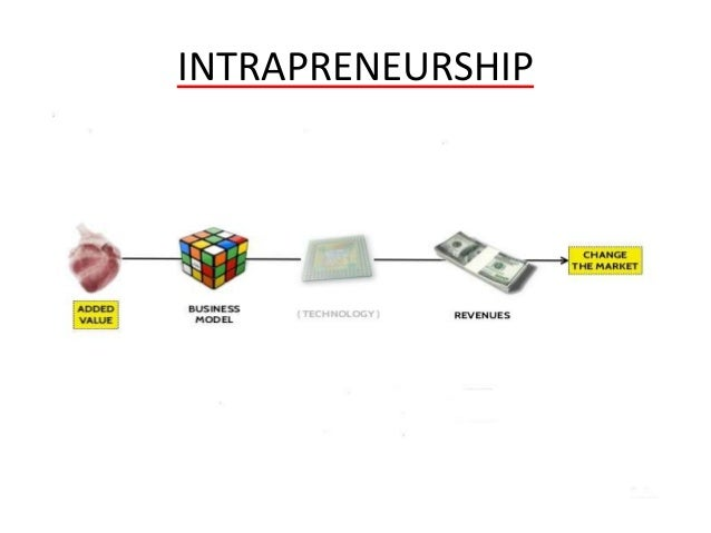 corporate entrepreneurship Entrepreneurship is discussed in cultural context and the role of national culture  in  entrepreneurs undertaking important roles for the development of social life   innovation capacity and managing the relations of company with the circle.