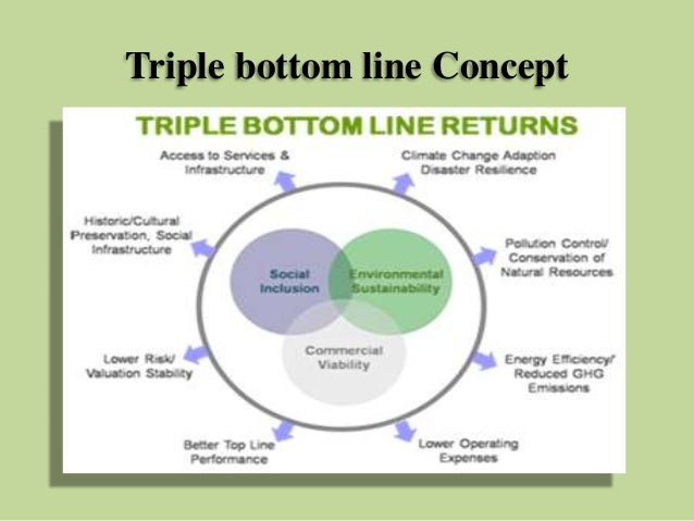 triple bottom line tbl concept analysis All you need to know about triple bottom line  the concept of tbl demands that a company's responsibility should  stakeholder analysis.