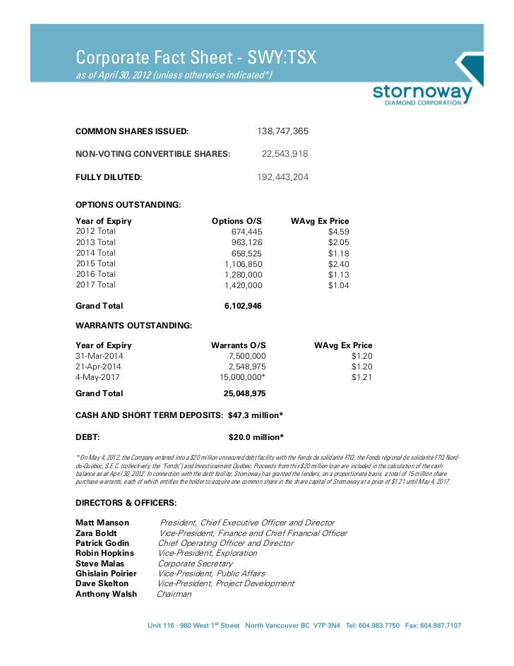 Corporate Fact Sheet - SWY:TSXas of April 30, 2012 (unless otherwise indicated*)COMMON SHARES ISSUED:                     ...