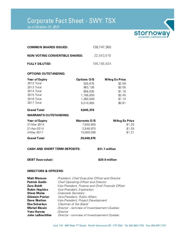 Corporate Fact Sheet - SWY: TSXas of October 31, 2012COMMON SHARES ISSUED:                          138,747,365NON-VOTING ...