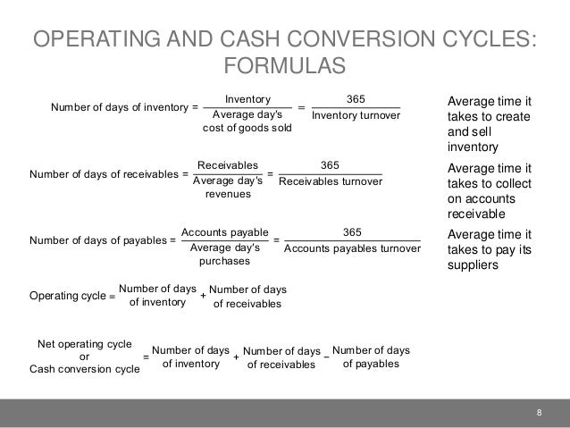 cash conversion cycle formula