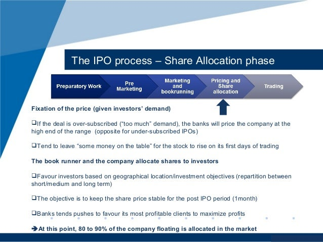 What is the main objective of ipo