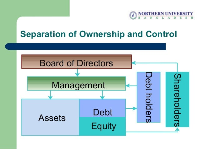 Separation of Ownership and Control Board of Directors Management Assets Debt Equity Shareholders Debtholders