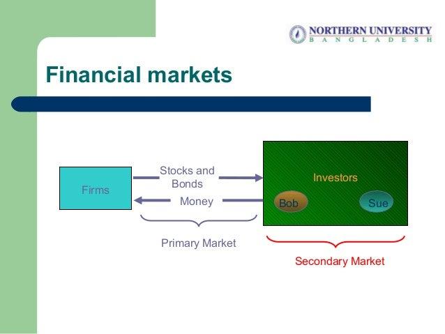 Financial markets Firms Investors Secondary Market SueBob Stocks and Bonds Money Primary Market