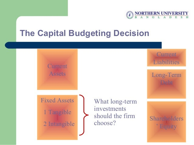 The Capital Budgeting Decision Current Assets Fixed Assets 1 Tangible 2 Intangible Shareholders ' Equity Current Liabiliti...