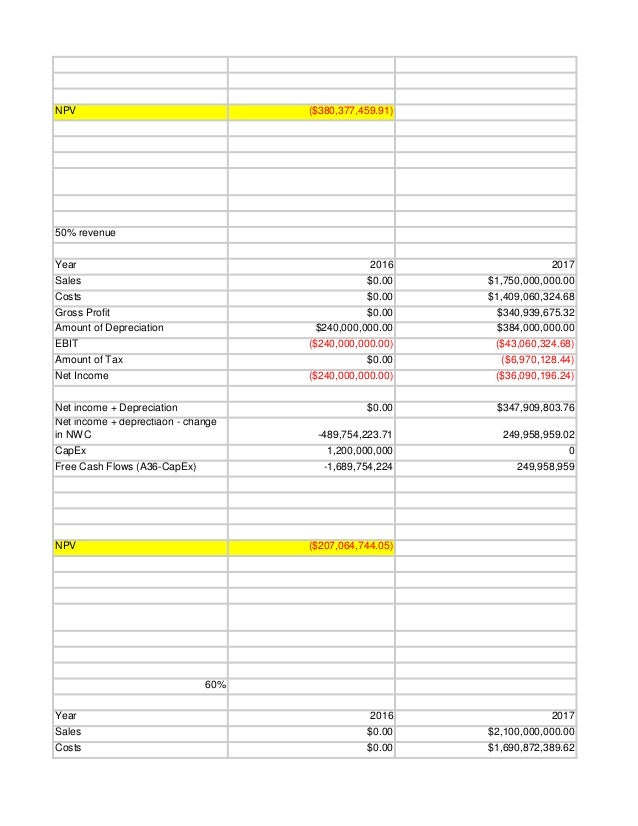 capital budgeting case paper Capital budgeting case qbr 501 capital budgeting case given two separate companies to compare i had to first crunch the numbers using the information on.