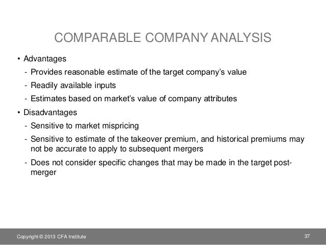 corporate finance chapter 10 even