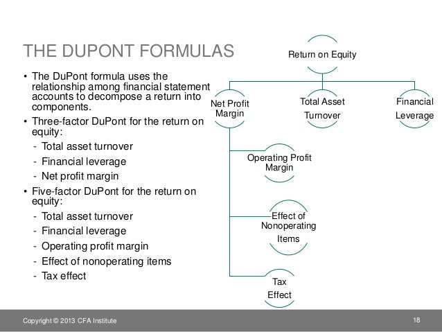 Finance Formula Flashcards Preview