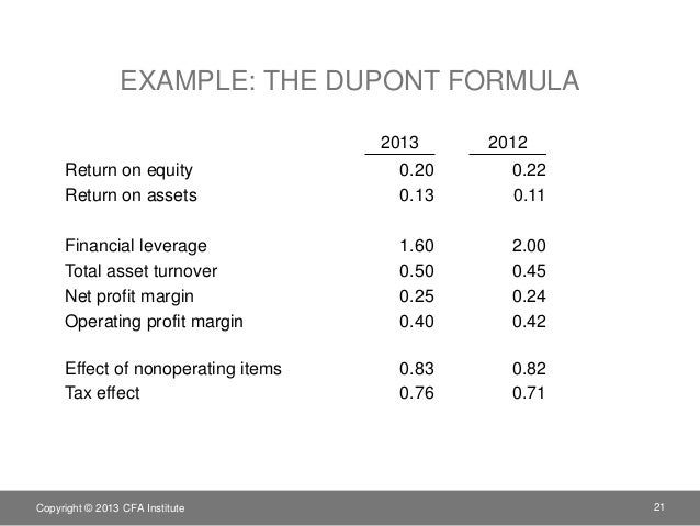 corporate finance chapter 21 leasing Find all the study resources for corporate finance by jonathan b berk finance summary: chapter 10-21 summary corporate financial management: chapter 10-31.