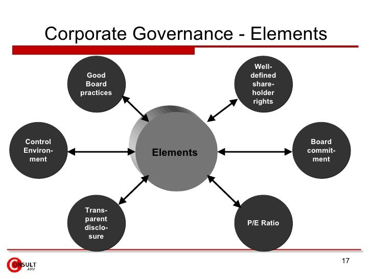 characteristics of good governance with examples