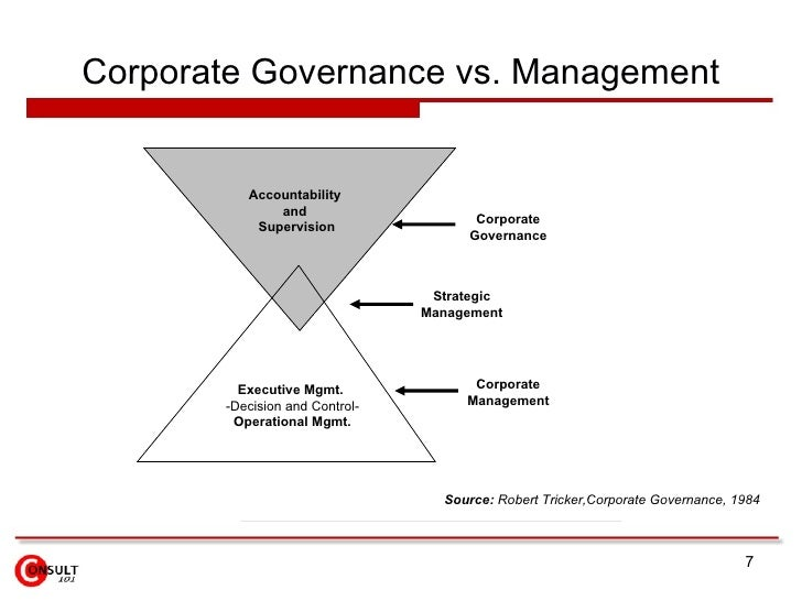 corporate governance and financial performance The relation between accounting frauds and  accounting irregularities and financial fraud, a corporate governance  accounting frauds and corporate governance.