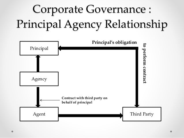 agency relationship problems This lecture is about agency models and agency relationships  we've learned  that in any agency relationship, the basic problem is that the principal wants.