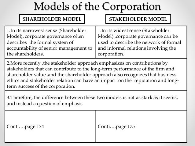 stakeholder vs shareholder essay Stakeholders essay  this theory focuses on wider aspect rather than only focusing on just the shareholder stakeholder theory is a fundamental theory about how.