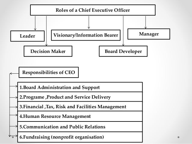 The risky and decisions of president obama in the expansion of executive authority