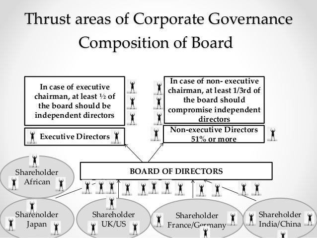 a conceptual model of corporate moral A conceptual model of learning agility and authentic leadership development: moderating effects the corporate world has witnessed several cases of fraud and.