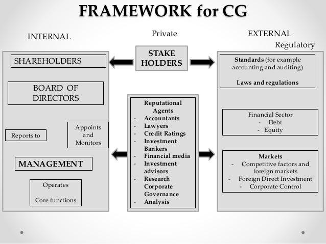 corporate governance a conceptual framework 8 638?cb=1417604270 corporate governance a conceptual framework