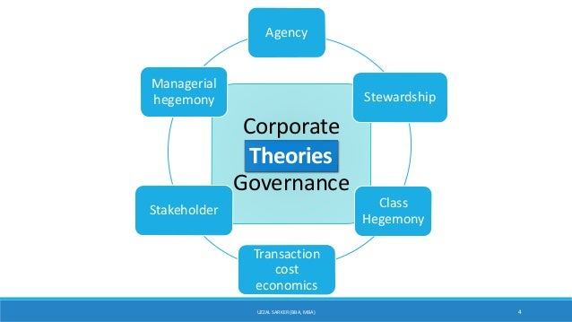 impacts on agency cost theory Journal of financial economics 3 (1976) 305-360 q north-holland publishing company theory of the firm: managerial behavior, agency costs and ownership structure.
