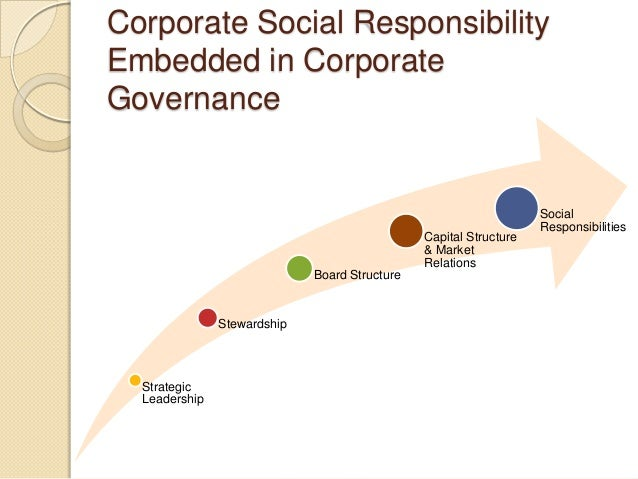 relationship of corporate governance and social responsibility