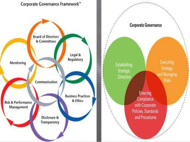 corporate governance in ipl The uk corporate governance code 2016 sets standards of good practice in relation to board leadership and effectiveness, remuneration, accountability and relations with shareholders.