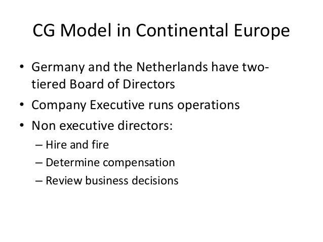 corporate governance board directors compensation