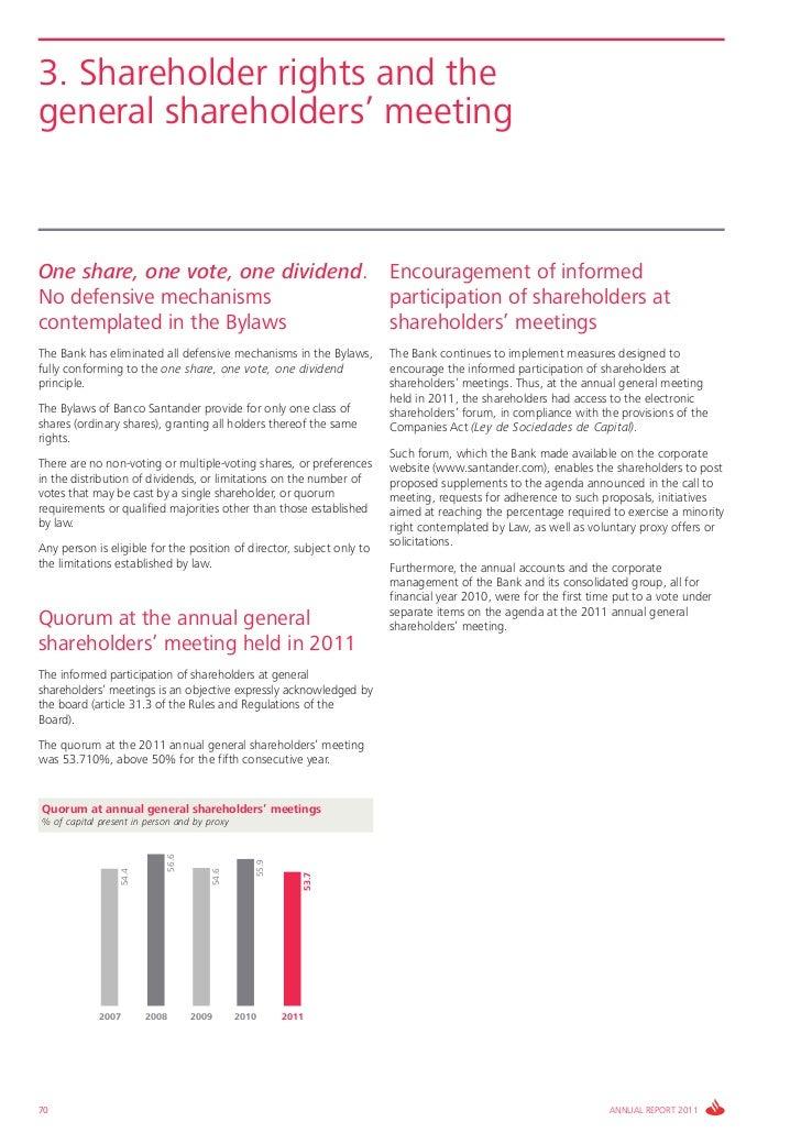 Santander Bank Corporate governance report 2011
