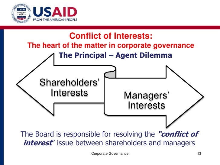 "agency problem between shareholder and management Shareholder conflicts and dividends low levels of separation between ownership and management vertical"" agency problem between."