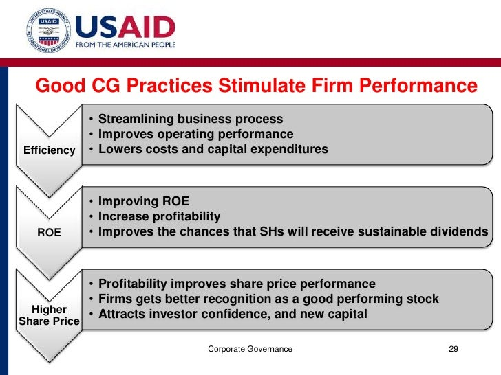 Ethical issues in corporate governance ppt.