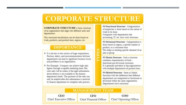 Revised categorisation of corporate identity dimensions and their sub-items