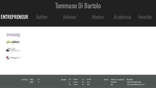 Corporate innovation in the financial industry, banking, insurance by tommaso di bartolo   slideshare Slide 2
