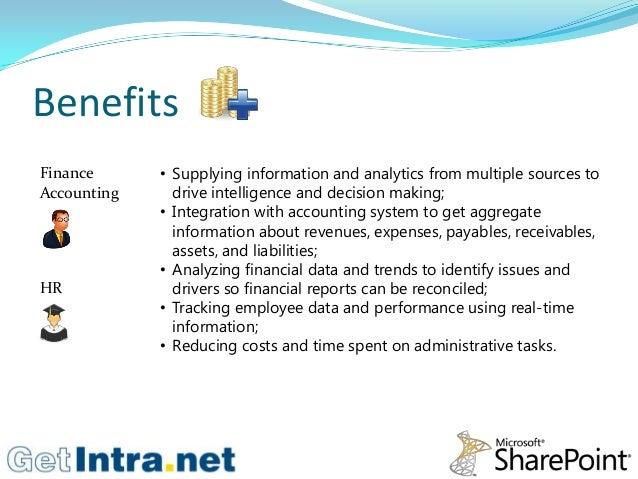 How Intranets Works