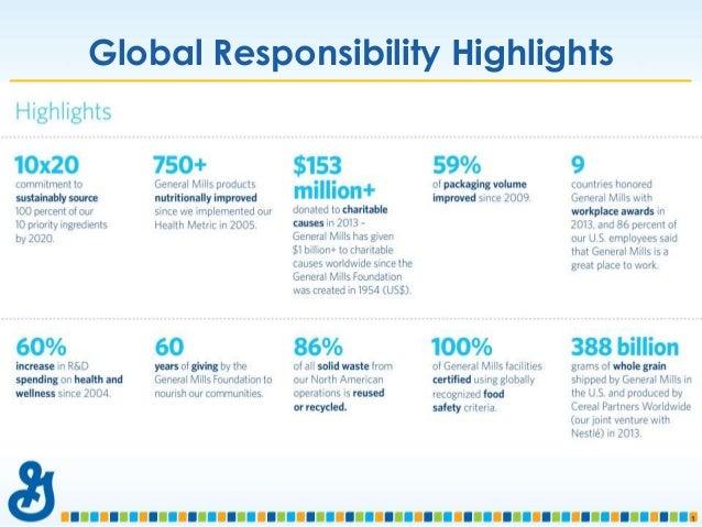 1 Global Responsibility Highlights