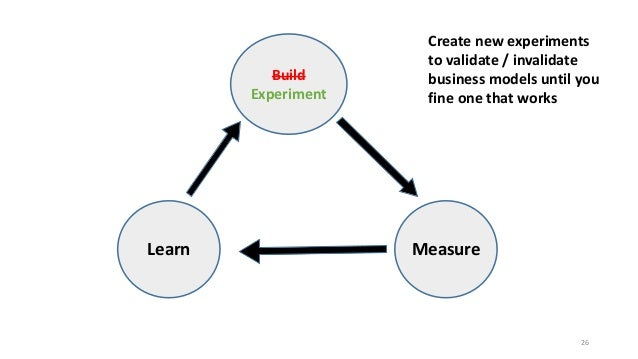 26 Build Experiment MeasureLearn Create new experiments to validate / invalidate business models until you fine one that w...