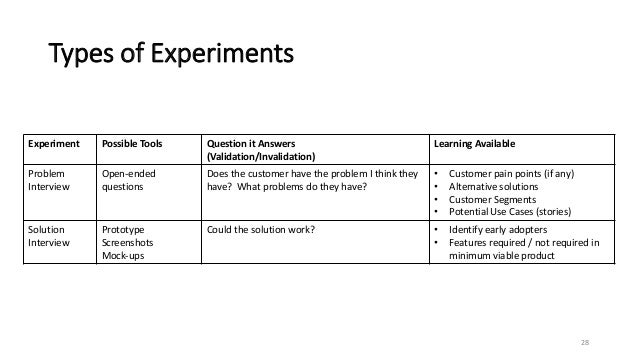 Types of Experiments 28 Experiment Possible Tools Question it Answers (Validation/Invalidation) Learning Available Problem...