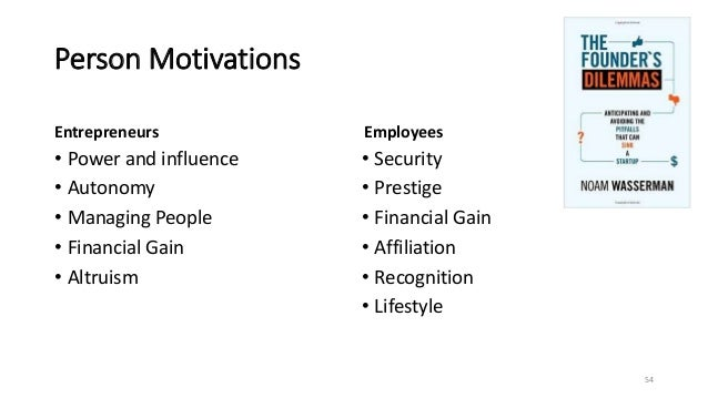 Person Motivations Entrepreneurs • Power and influence • Autonomy • Managing People • Financial Gain • Altruism Employees ...