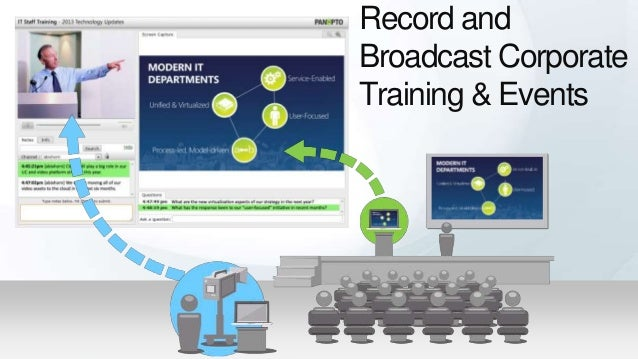 Corporate Learning and Enterprise Video Management - Panopto Video Pl…