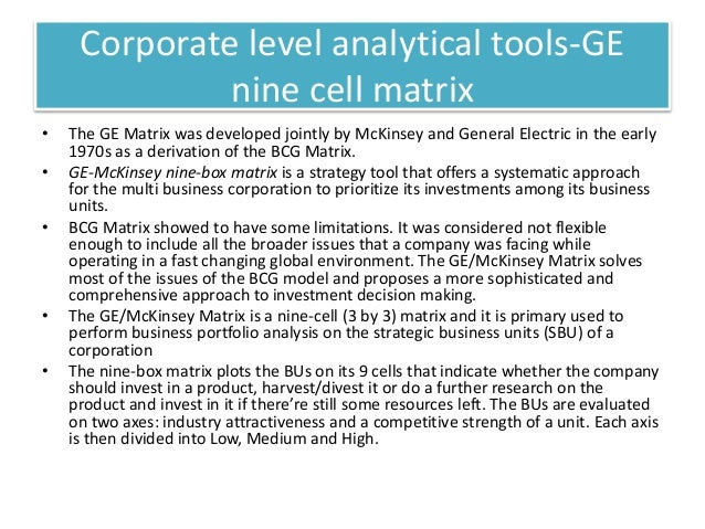 adidas nine cell industry attractiveness matrix Mckinsey & company developed a nine-cell portfolio matrix as a tool for mckinsey matrix is industry attractiveness for ge model 26998ge1-c ge.