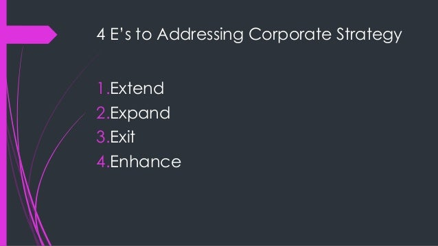 Figure 16. Ways that a Business Strategy can Evolve EXPANDE X I T ENHANCE EXTEND ENHANCEMENT Add functionality or improve ...
