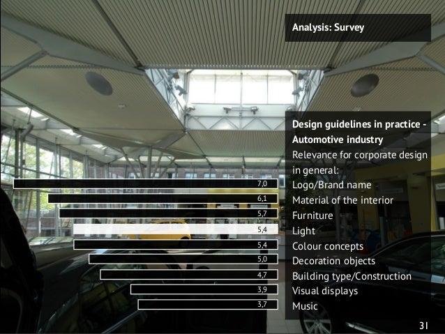Corporate lighting architectural for brand communication for Interior lighting design standards