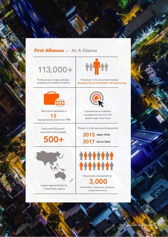First Alliances' Corporate Media Kit Slide 3