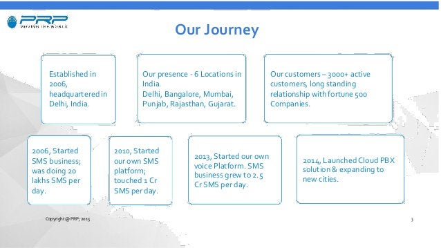 Our Journey Established in Our presence - 6 Locations in Our customers – 3000+ active 2006, headquartered in Delhi, India....