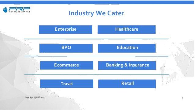 Industry We Cater Enterprise Healthcare BPO Education Ecommerce Banking & Insurance Travel Retail Copyright @ PRP; 2015 5
