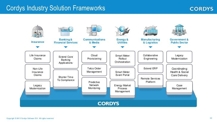 Corporate Overview Ppt