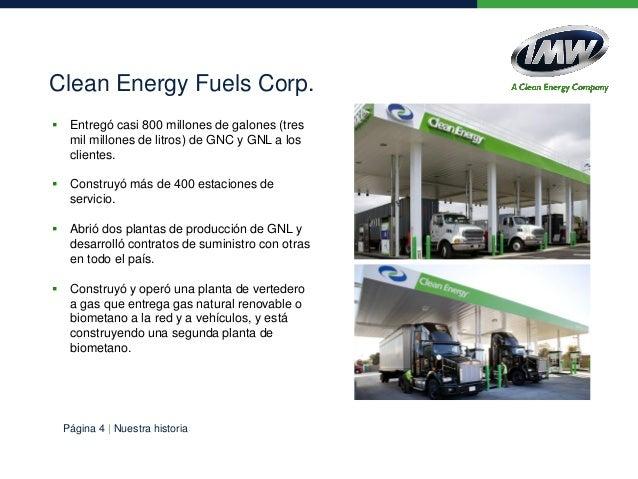 IMW Industries - Nuestra historia