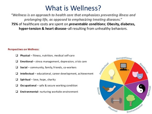 health and fitness ppt