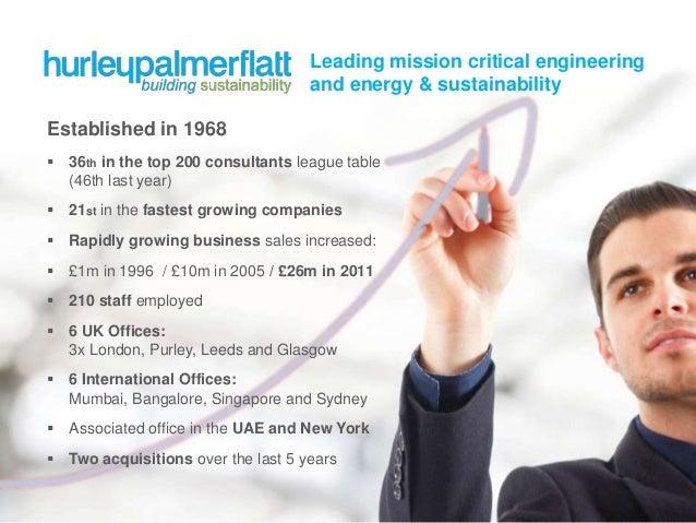 Corporate presentation Slide 2