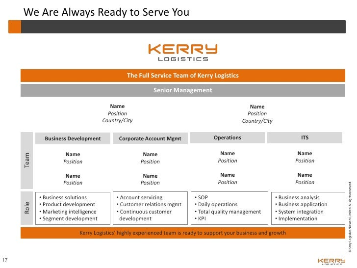Kerry Logistics Corporate Presentation